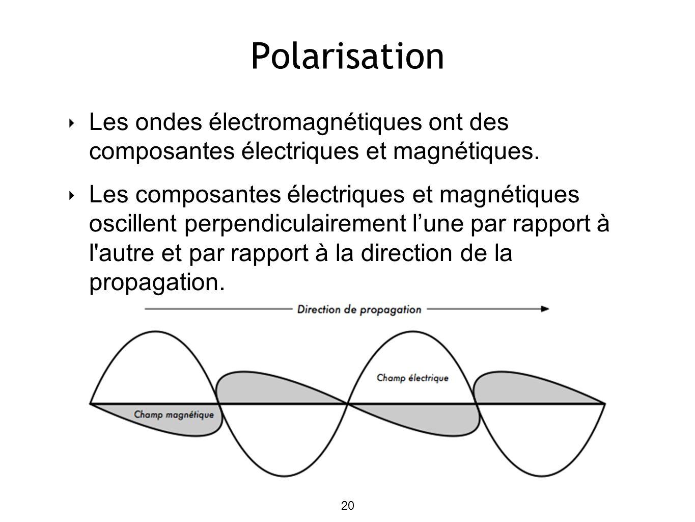20 Polarisation Les ondes électromagnétiques ont des composantes électriques et magnétiques. Les composantes électriques et magnétiques oscillent perp