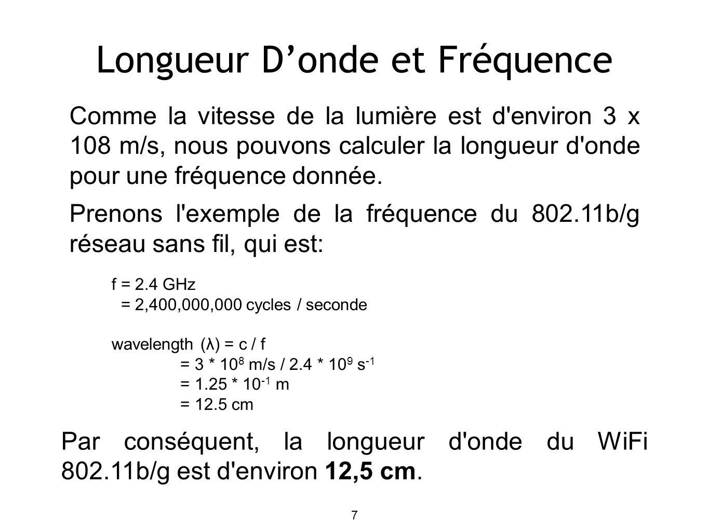7 Longueur Donde et Fréquence Comme la vitesse de la lumière est d environ 3 x 108 m/s, nous pouvons calculer la longueur d onde pour une fréquence donnée.