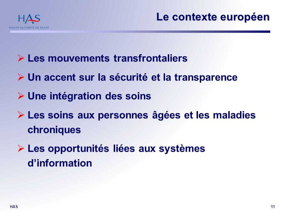 HAS11 Le contexte européen Les mouvements transfrontaliers Un accent sur la sécurité et la transparence Une intégration des soins Les soins aux personnes âgées et les maladies chroniques Les opportunités liées aux systèmes dinformation