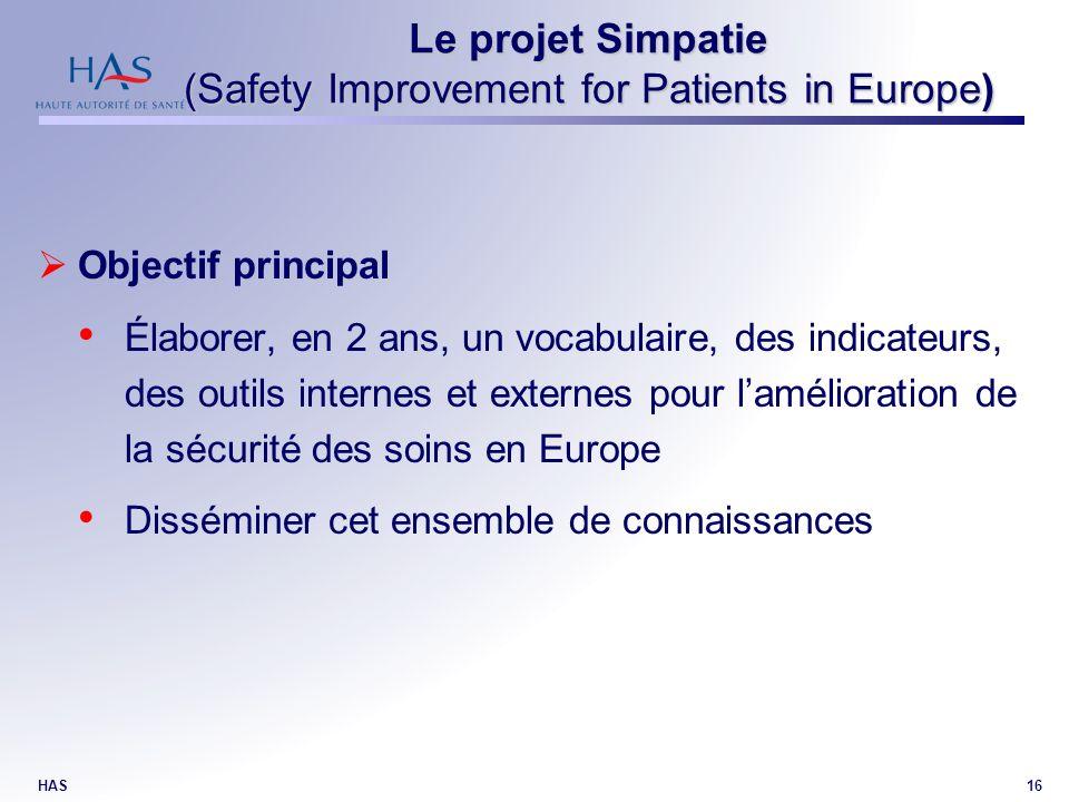 HAS16 Le projet Simpatie (Safety Improvement for Patients in Europe) Objectif principal Élaborer, en 2 ans, un vocabulaire, des indicateurs, des outils internes et externes pour lamélioration de la sécurité des soins en Europe Disséminer cet ensemble de connaissances