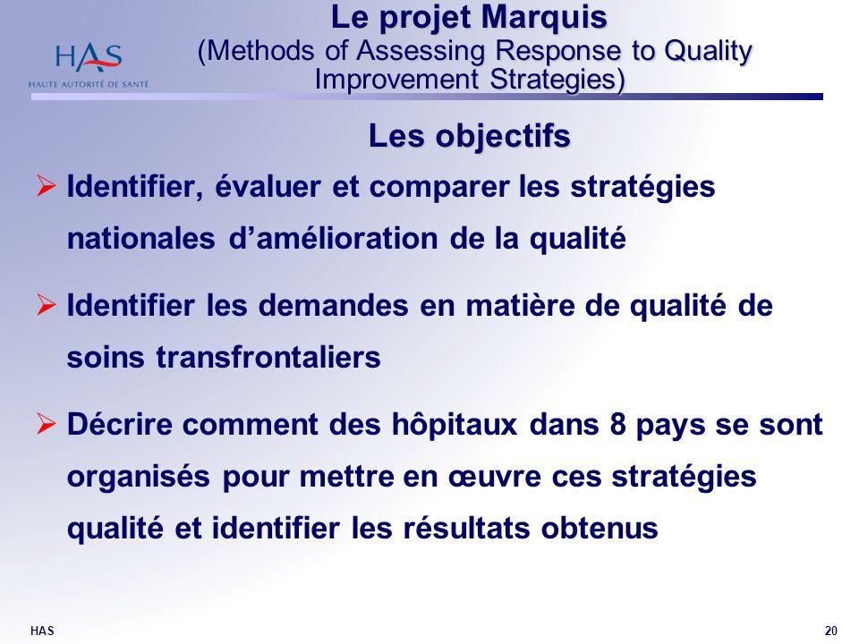 HAS20 Le projet Marquis (Methods of Assessing Response to Quality Improvement Strategies) Les objectifs Identifier, évaluer et comparer les stratégies nationales damélioration de la qualité Identifier les demandes en matière de qualité de soins transfrontaliers Décrire comment des hôpitaux dans 8 pays se sont organisés pour mettre en œuvre ces stratégies qualité et identifier les résultats obtenus