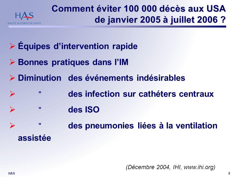 HAS8 Comment éviter 100 000 décès aux USA de janvier 2005 à juillet 2006 .