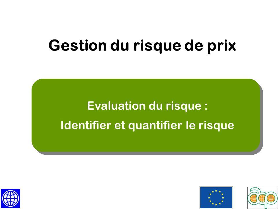 Evaluation du risque : Identifier et quantifier le risque Evaluation du risque : Identifier et quantifier le risque Gestion du risque de prix