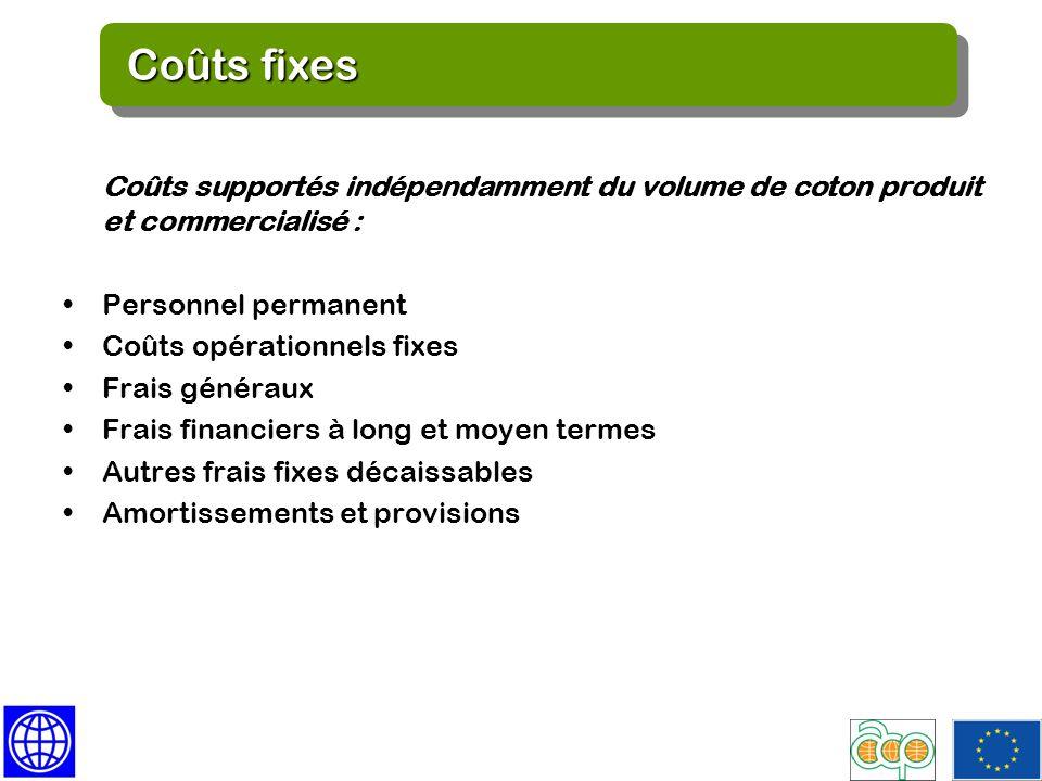 Fixed Costs Coûts supportés indépendamment du volume de coton produit et commercialisé : Personnel permanent Coûts opérationnels fixes Frais généraux