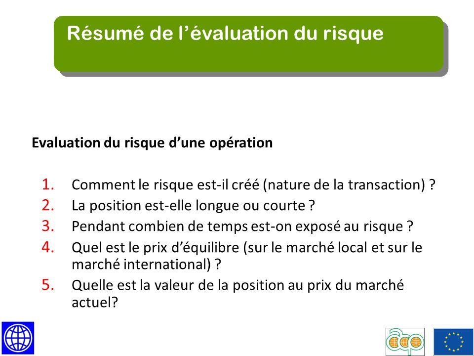 Résumé de lévaluation du risque Evaluation du risque dune opération 1. Comment le risque est-il créé (nature de la transaction) ? 2. La position est-e