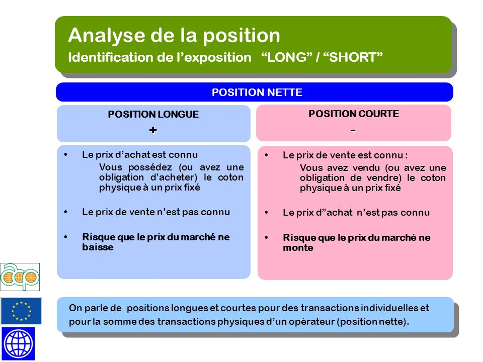 Analyse de la position Identification de lexposition LONG / SHORT Analyse de la position Identification de lexposition LONG / SHORT Le prix dachat est