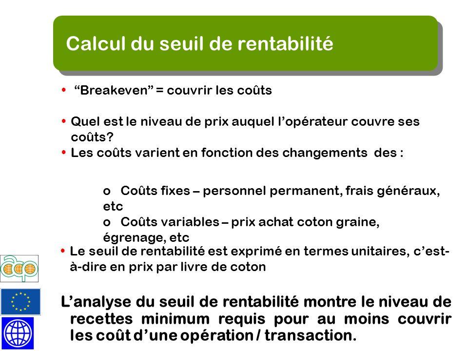 Calcul du seuil de rentabilité Breakeven = couvrir les coûts Quel est le niveau de prix auquel lopérateur couvre ses coûts? Les coûts varient en fonct