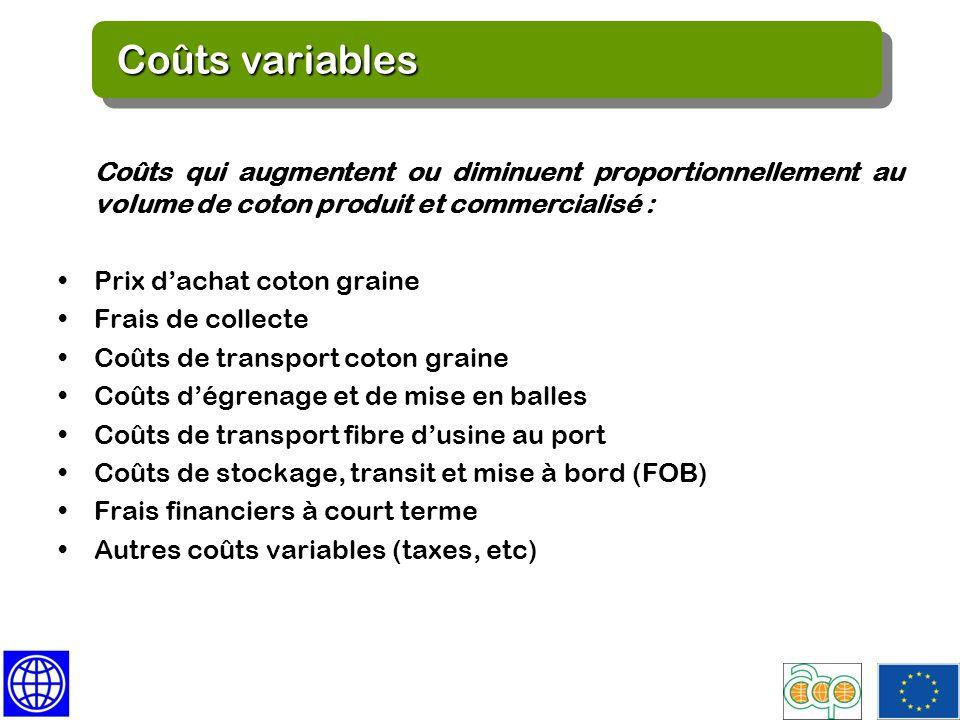 Variable Costs Coûts qui augmentent ou diminuent proportionnellement au volume de coton produit et commercialisé : Prix dachat coton graine Frais de c