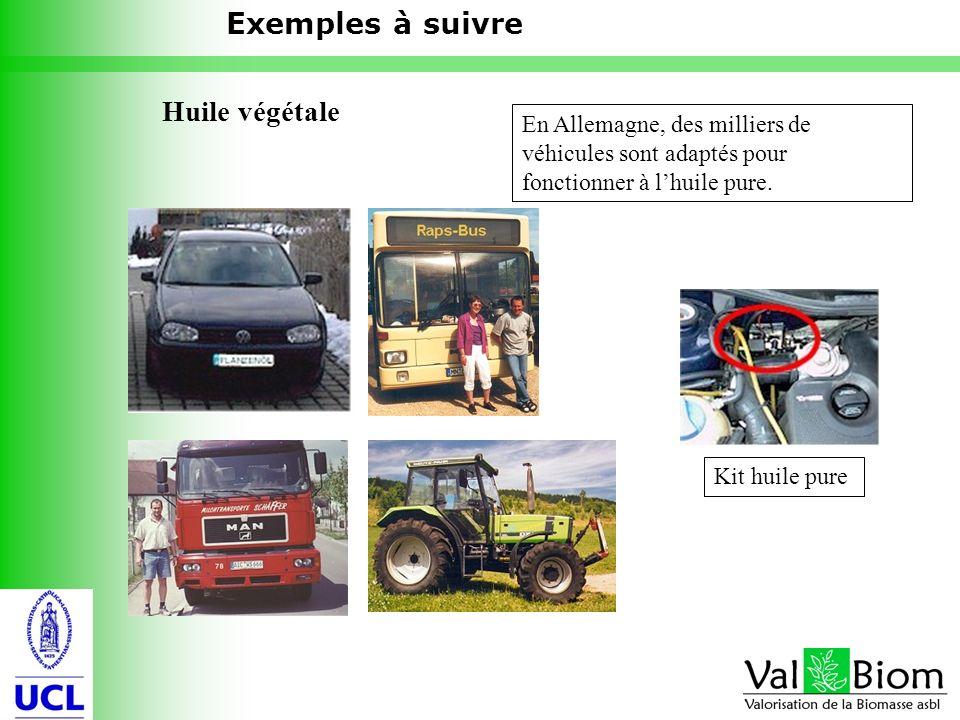 14 Huile végétale En Allemagne, des milliers de véhicules sont adaptés pour fonctionner à lhuile pure. Kit huile pure Exemples à suivre