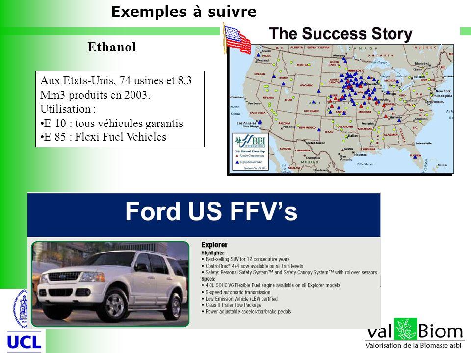 17 Ethanol Exemples à suivre Aux Etats-Unis, 74 usines et 8,3 Mm3 produits en 2003. Utilisation : E 10 : tous véhicules garantis E 85 : Flexi Fuel Veh