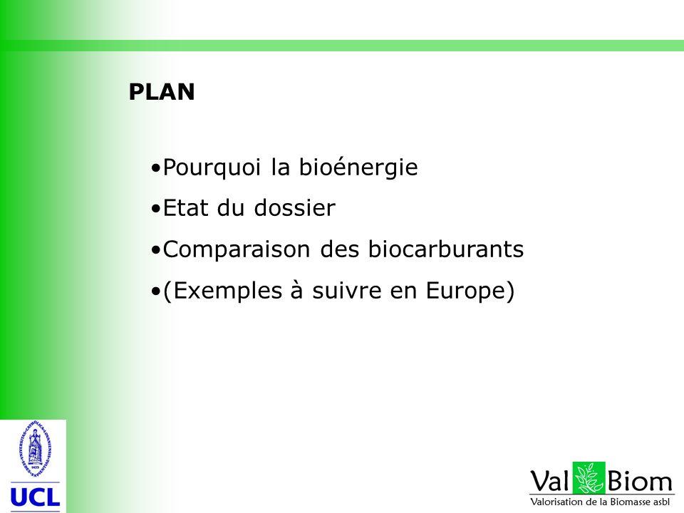 2 Pourquoi la bioénergie Etat du dossier Comparaison des biocarburants (Exemples à suivre en Europe) PLAN
