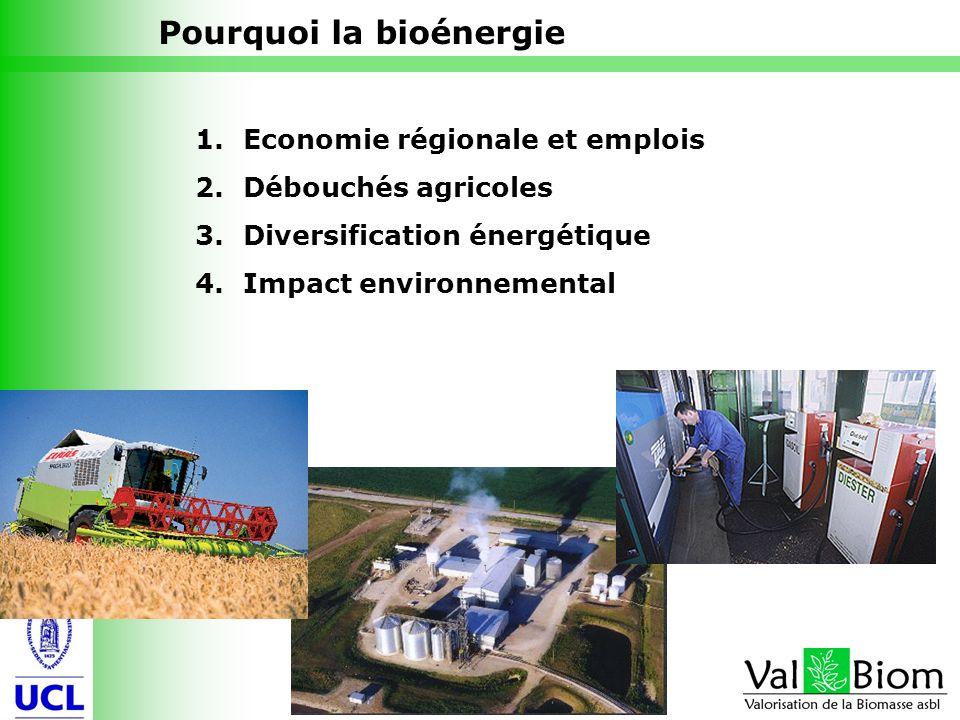 3 1.Economie régionale et emplois 2.Débouchés agricoles 3.Diversification énergétique 4.Impact environnemental Pourquoi la bioénergie