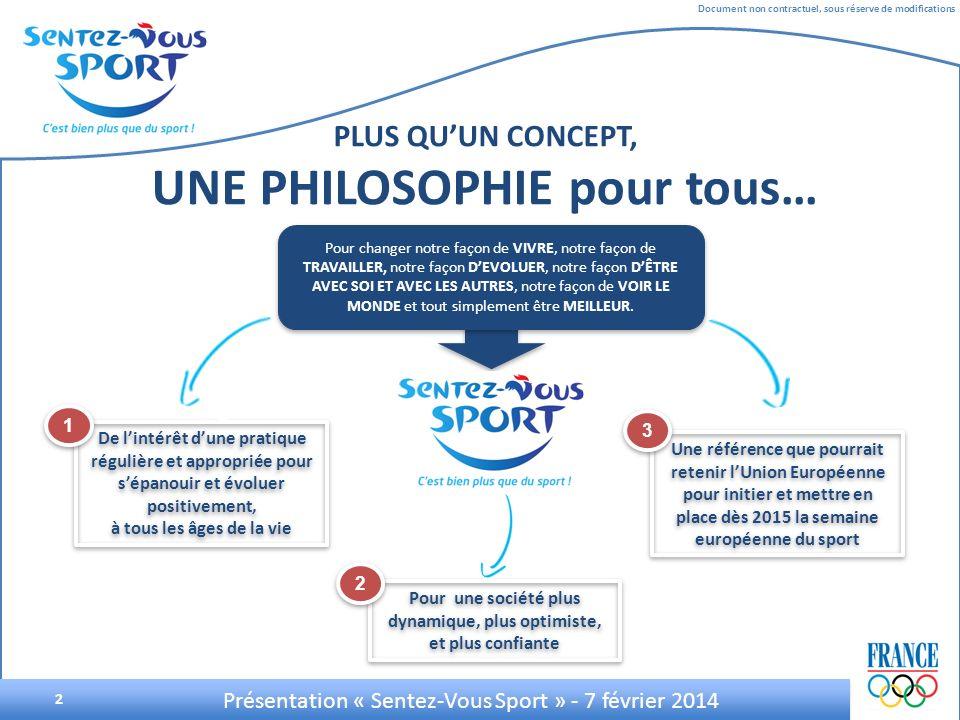 Présentation Sentez-Vous Sport Présentation « Sentez-Vous Sport » - 7 février 2014 Document non contractuel, sous réserve de modifications Une France en mouvement .