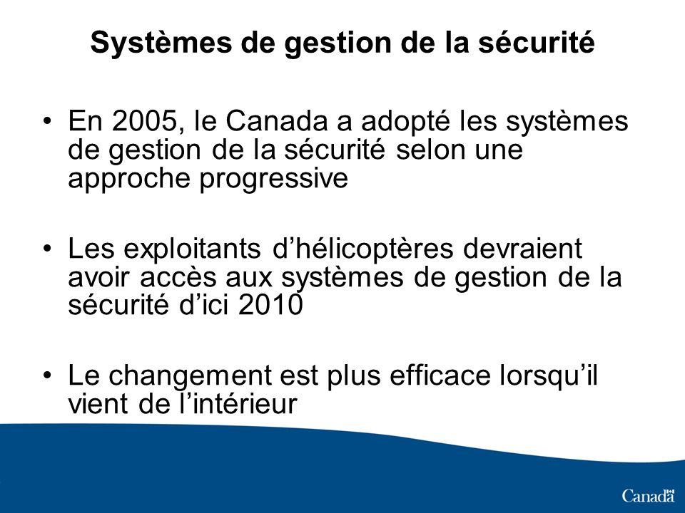 Systèmes de gestion de la sécurité En 2005, le Canada a adopté les systèmes de gestion de la sécurité selon une approche progressive Les exploitants d