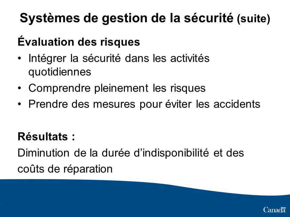 Systèmes de gestion de la sécurité (suite) Évaluation des risques Intégrer la sécurité dans les activités quotidiennes Comprendre pleinement les risqu