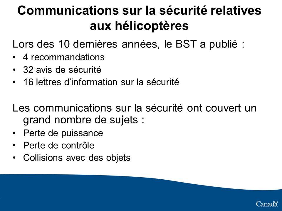 Communications sur la sécurité relatives aux hélicoptères Lors des 10 dernières années, le BST a publié : 4 recommandations 32 avis de sécurité 16 let