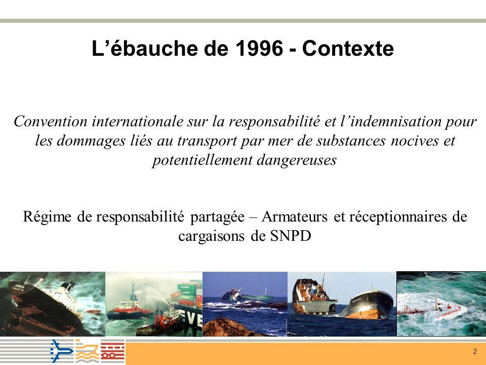 2 Lébauche de 1996 - Contexte Convention internationale sur la responsabilité et lindemnisation pour les dommages liés au transport par mer de substances nocives et potentiellement dangereuses Régime de responsabilité partagée – Armateurs et réceptionnaires de cargaisons de SNPD