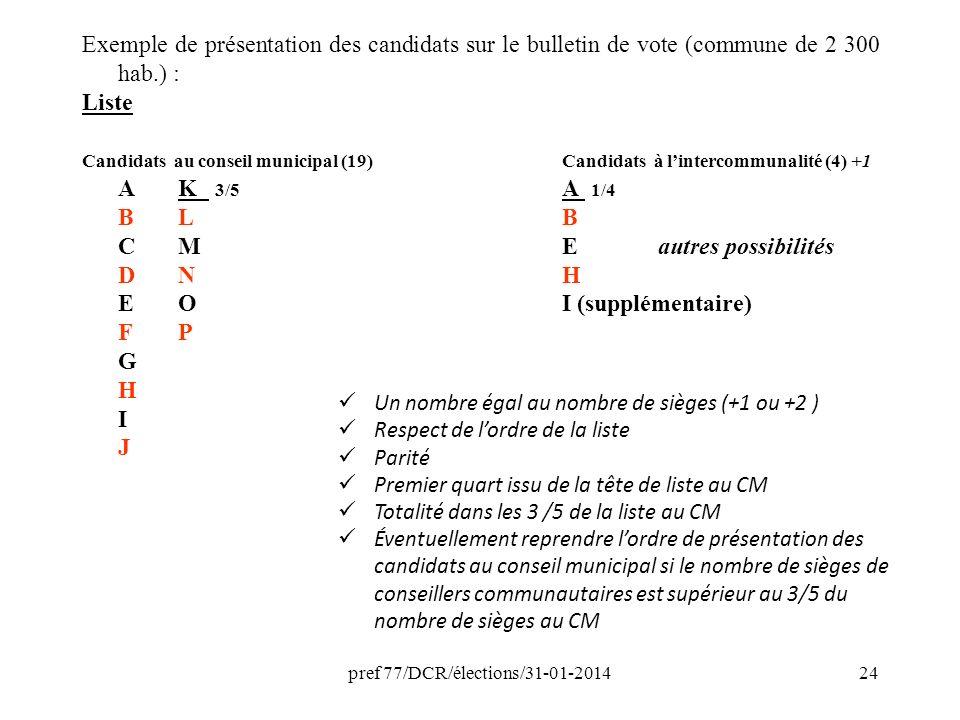 pref 77/DCR/élections/31-01-201424 Exemple de présentation des candidats sur le bulletin de vote (commune de 2 300 hab.) : Liste Candidats au conseil municipal (19)Candidats à lintercommunalité (4) +1 AK 3/5 A 1/4 BLB CMEautres possibilités DNH EOI (supplémentaire) FP G H I J Un nombre égal au nombre de sièges (+1 ou +2 ) Respect de lordre de la liste Parité Premier quart issu de la tête de liste au CM Totalité dans les 3 /5 de la liste au CM Éventuellement reprendre lordre de présentation des candidats au conseil municipal si le nombre de sièges de conseillers communautaires est supérieur au 3/5 du nombre de sièges au CM