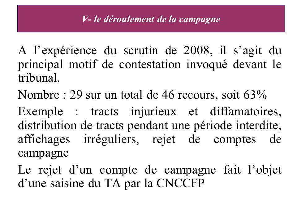 V- le déroulement de la campagne A lexpérience du scrutin de 2008, il sagit du principal motif de contestation invoqué devant le tribunal.