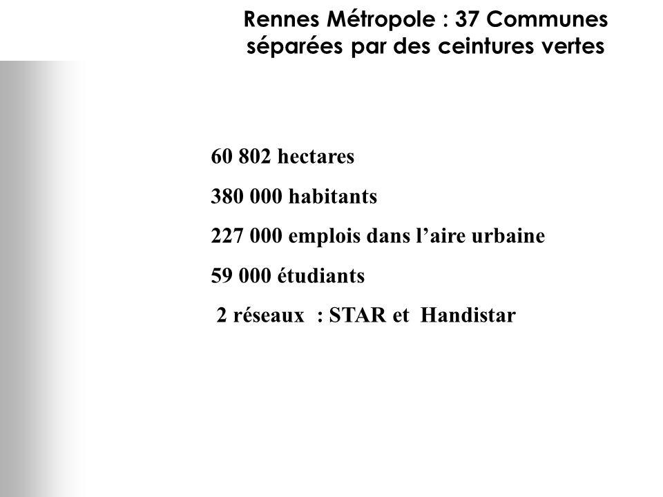 Rennes Métropole : 37 Communes séparées par des ceintures vertes 60 802 hectares 380 000 habitants 227 000 emplois dans laire urbaine 59 000 étudiants 2 réseaux : STAR et Handistar