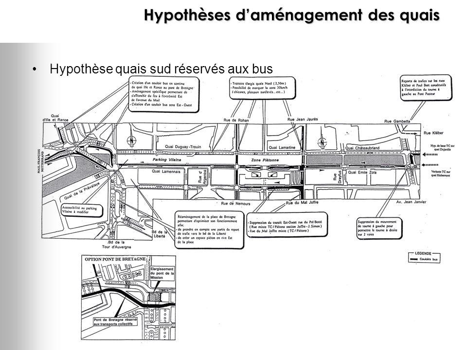 Hypothèses daménagement des quais Hypothèse quais sud réservés aux bus