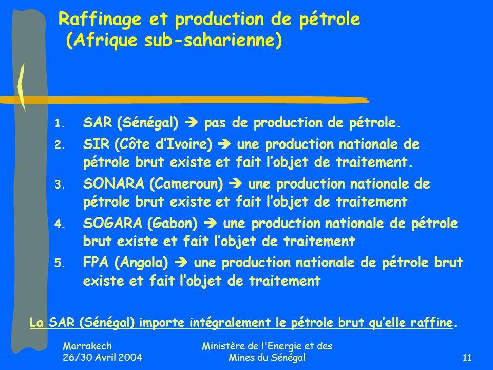 Marrakech 26/30 Avril 2004 Ministère de l'Energie et des Mines du Sénégal11 Raffinage et production de pétrole (Afrique sub-saharienne) 1. SAR (Sénéga