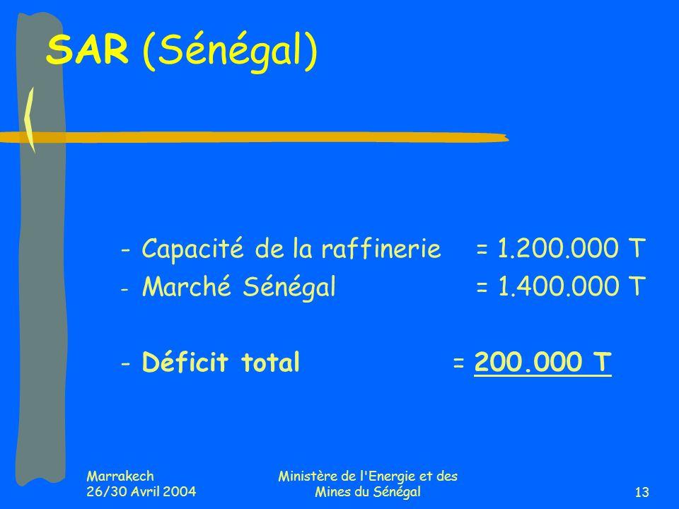 Marrakech 26/30 Avril 2004 Ministère de l Energie et des Mines du Sénégal13 SAR (Sénégal) -Capacité de la raffinerie = 1.200.000 T - Marché Sénégal = 1.400.000 T -Déficit total = 200.000 T