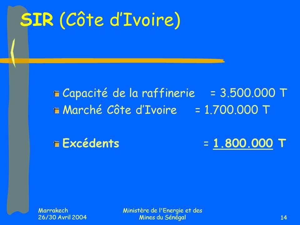 Marrakech 26/30 Avril 2004 Ministère de l Energie et des Mines du Sénégal14 SIR (Côte dIvoire) Capacité de la raffinerie = 3.500.000 T Marché Côte dIvoire = 1.700.000 T Excédents = 1.800.000 T
