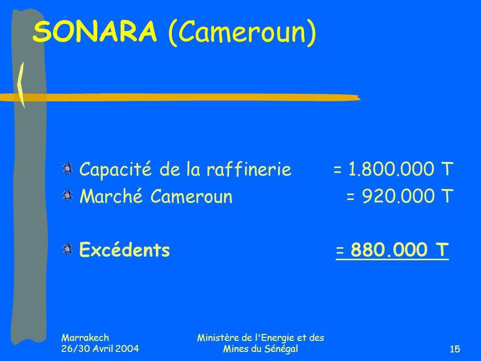 Marrakech 26/30 Avril 2004 Ministère de l Energie et des Mines du Sénégal15 SONARA (Cameroun) Capacité de la raffinerie = 1.800.000 T Marché Cameroun = 920.000 T Excédents = 880.000 T