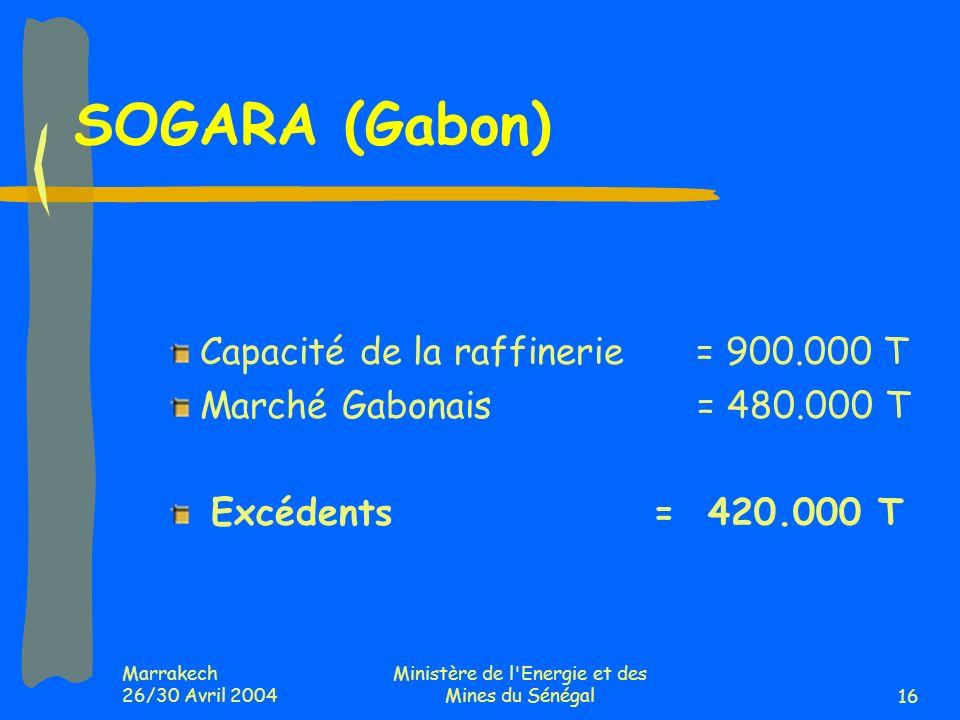 Marrakech 26/30 Avril 2004 Ministère de l Energie et des Mines du Sénégal16 SOGARA (Gabon) Capacité de la raffinerie = 900.000 T Marché Gabonais = 480.000 T Excédents = 420.000 T