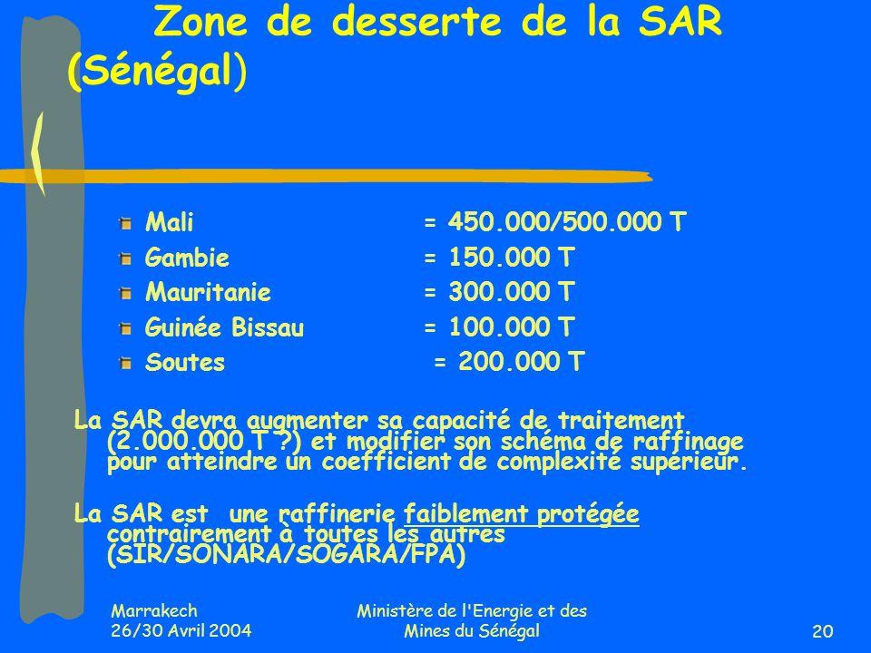 Marrakech 26/30 Avril 2004 Ministère de l Energie et des Mines du Sénégal20 Zone de desserte de la SAR (Sénégal) Mali = 450.000/500.000 T Gambie = 150.000 T Mauritanie = 300.000 T Guinée Bissau = 100.000 T Soutes = 200.000 T La SAR devra augmenter sa capacité de traitement (2.000.000 T ) et modifier son schéma de raffinage pour atteindre un coefficient de complexité supérieur.