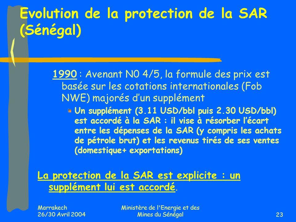 Marrakech 26/30 Avril 2004 Ministère de l Energie et des Mines du Sénégal23 1990 : Avenant N0 4/5, la formule des prix est basée sur les cotations internationales (Fob NWE) majorés dun supplément Un supplément (3.11 USD/bbl puis 2.30 USD/bbl) est accordé à la SAR : il vise à résorber lécart entre les dépenses de la SAR (y compris les achats de pétrole brut) et les revenus tirés de ses ventes (domestique+ exportations) La protection de la SAR est explicite : un supplément lui est accordé.