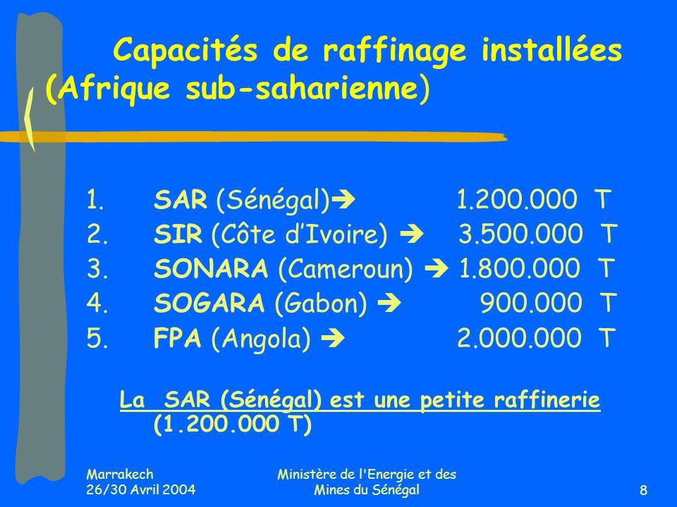Marrakech 26/30 Avril 2004 Ministère de l Energie et des Mines du Sénégal8 Capacités de raffinage installées (Afrique sub-saharienne) 1.SAR (Sénégal) 1.200.000 T 2.SIR (Côte dIvoire) 3.500.000 T 3.SONARA (Cameroun) 1.800.000 T 4.SOGARA (Gabon) 900.000 T 5.FPA (Angola) 2.000.000 T La SAR (Sénégal) est une petite raffinerie (1.200.000 T)