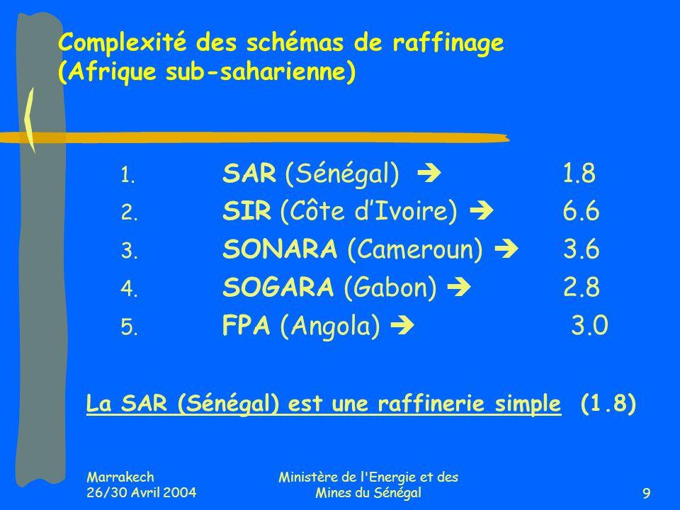 Marrakech 26/30 Avril 2004 Ministère de l'Energie et des Mines du Sénégal9 Complexité des schémas de raffinage (Afrique sub-saharienne) 1. SAR (Sénéga