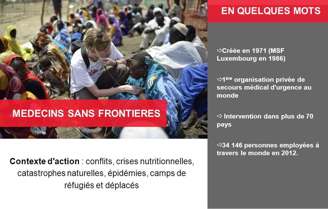 Contexte d'action : conflits, crises nutritionnelles, catastrophes naturelles, épidémies, camps de réfugiés et déplacés EN QUELQUES MOTS Créée en 1971