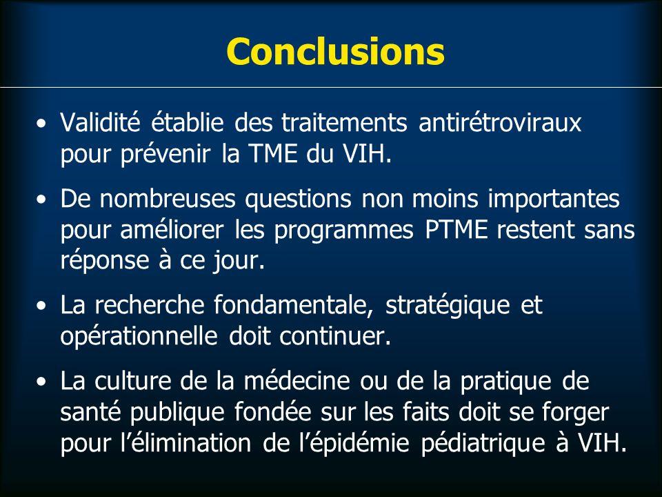 Conclusions Validité établie des traitements antirétroviraux pour prévenir la TME du VIH.
