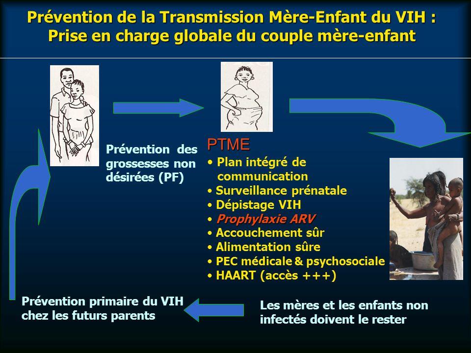 Prévention de la Transmission Mère-Enfant du VIH : Prise en charge globale du couple mère-enfant PTME Plan intégré de communication Surveillance prénatale Dépistage VIH Prophylaxie ARV Accouchement sûr Alimentation sûre PEC médicale & psychosociale HAART (accès +++) Prévention des grossesses non désirées (PF) Prévention primaire du VIH chez les futurs parents Les mères et les enfants non infectés doivent le rester