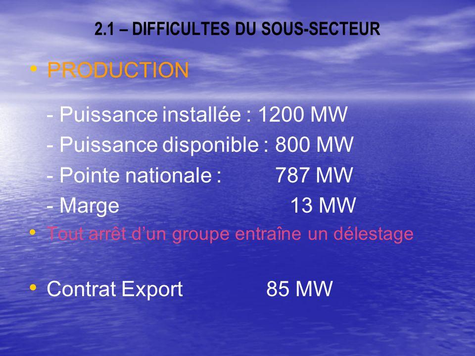 2.1 – DIFFICULTES DU SOUS-SECTEUR PRODUCTION - Puissance installée : 1200 MW - Puissance disponible : 800 MW - Pointe nationale : 787 MW - Marge 13 MW Tout arrêt dun groupe entraîne un délestage Contrat Export85 MW