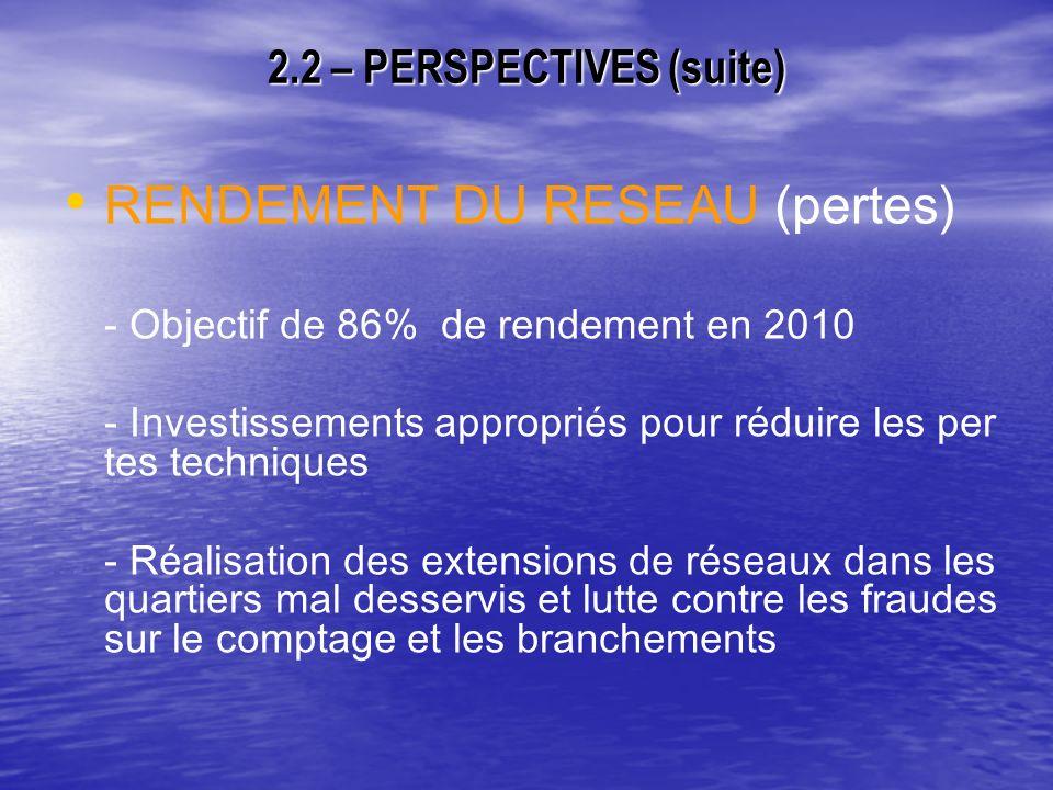2.2 – PERSPECTIVES (suite) RENDEMENT DU RESEAU (pertes) - Objectif de 86% de rendement en 2010 - Investissements appropriés pour réduire les per tes techniques - Réalisation des extensions de réseaux dans les quartiers mal desservis et lutte contre les fraudes sur le comptage et les branchements