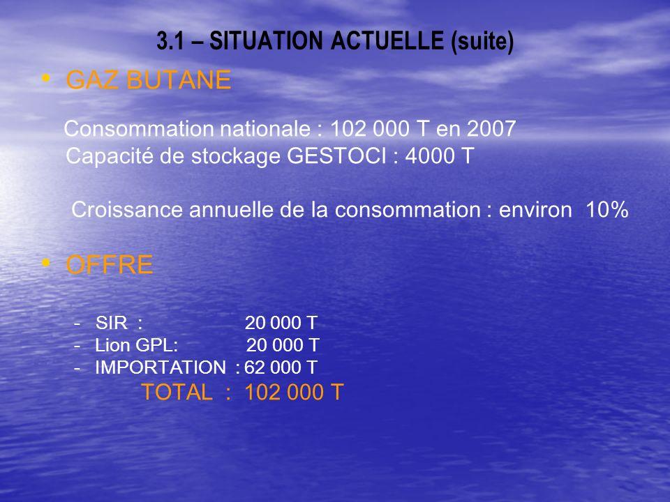 3.1 – SITUATION ACTUELLE (suite) GAZ BUTANE Consommation nationale : 102 000 T en 2007 Capacité de stockage GESTOCI : 4000 T Croissance annuelle de la consommation : environ 10% OFFRE - SIR : 20 000 T - -Lion GPL: 20 000 T - -IMPORTATION : 62 000 T TOTAL : 102 000 T