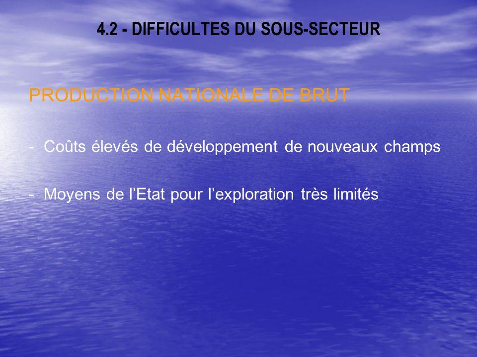 4.2 - DIFFICULTES DU SOUS-SECTEUR PRODUCTION NATIONALE DE BRUT - -Coûts élevés de développement de nouveaux champs - Moyens de lEtat pour lexploration très limités