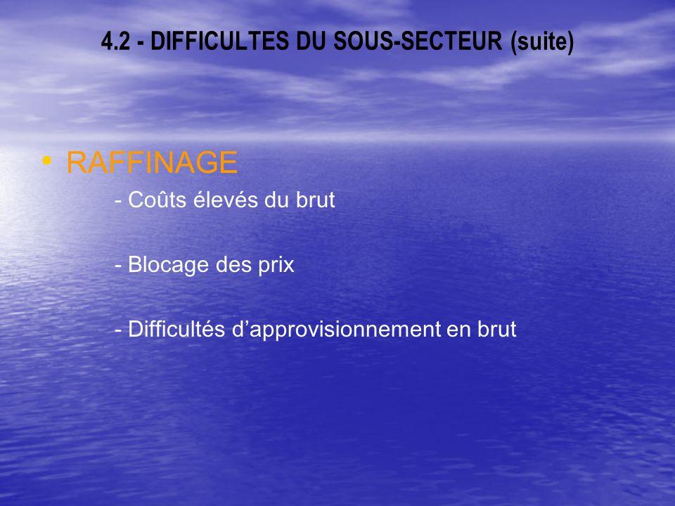 4.2 - DIFFICULTES DU SOUS-SECTEUR (suite) RAFFINAGE - Coûts élevés du brut - Blocage des prix - Difficultés dapprovisionnement en brut