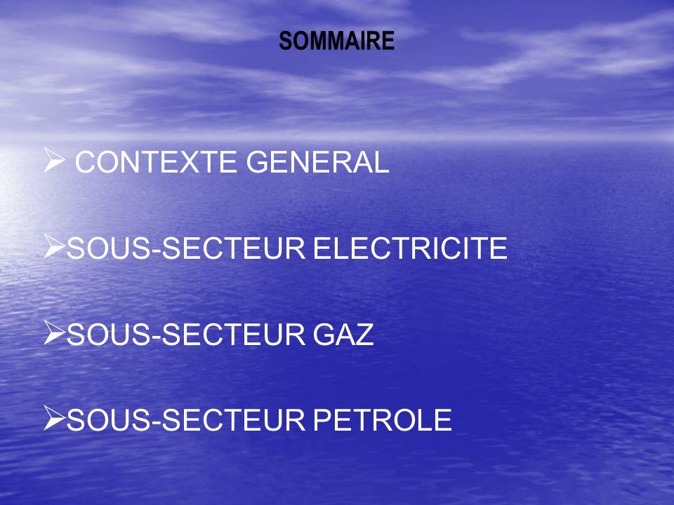 SOMMAIRE CONTEXTE GENERAL SOUS-SECTEUR ELECTRICITE SOUS-SECTEUR GAZ SOUS-SECTEUR PETROLE