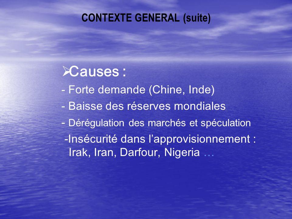 3.1 - SITUATION ACTUELLE PRODUCTION NATIONALE DE GAZ NATUREL – – Combustible pour le secteur de lélectricité – – Usage pour les industries – – Usage pour production de gaz butane