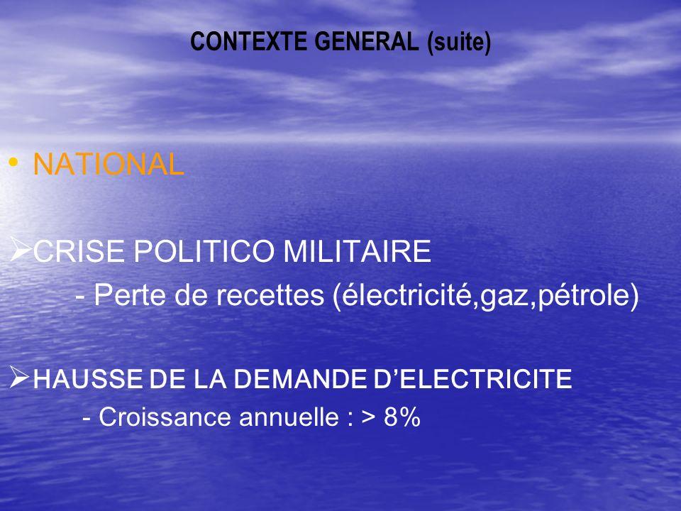 CONTEXTE GENERAL (suite) NATIONAL CRISE POLITICO MILITAIRE - Perte de recettes (électricité,gaz,pétrole) HAUSSE DE LA DEMANDE DELECTRICITE - Croissance annuelle : > 8%