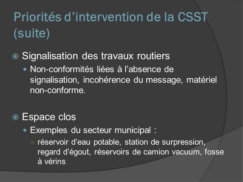 Priorités dintervention de la CSST (suite) Signalisation des travaux routiers Non-conformités liées à labsence de signalisation, incohérence du message, matériel non-conforme.