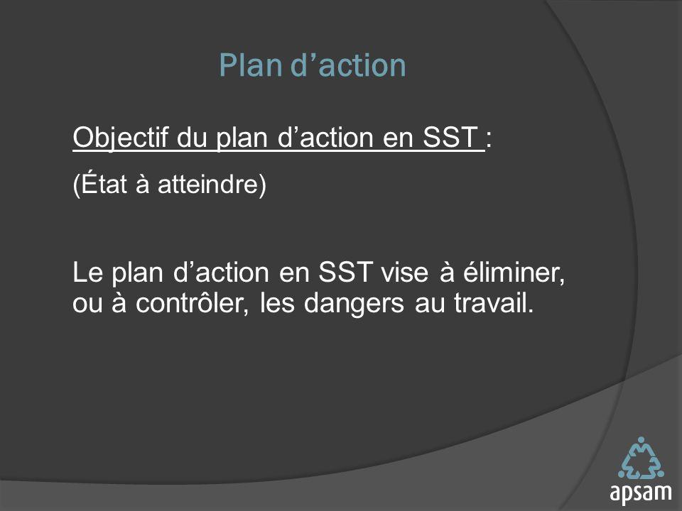 Plan daction Objectif du plan daction en SST : (État à atteindre) Le plan daction en SST vise à éliminer, ou à contrôler, les dangers au travail.