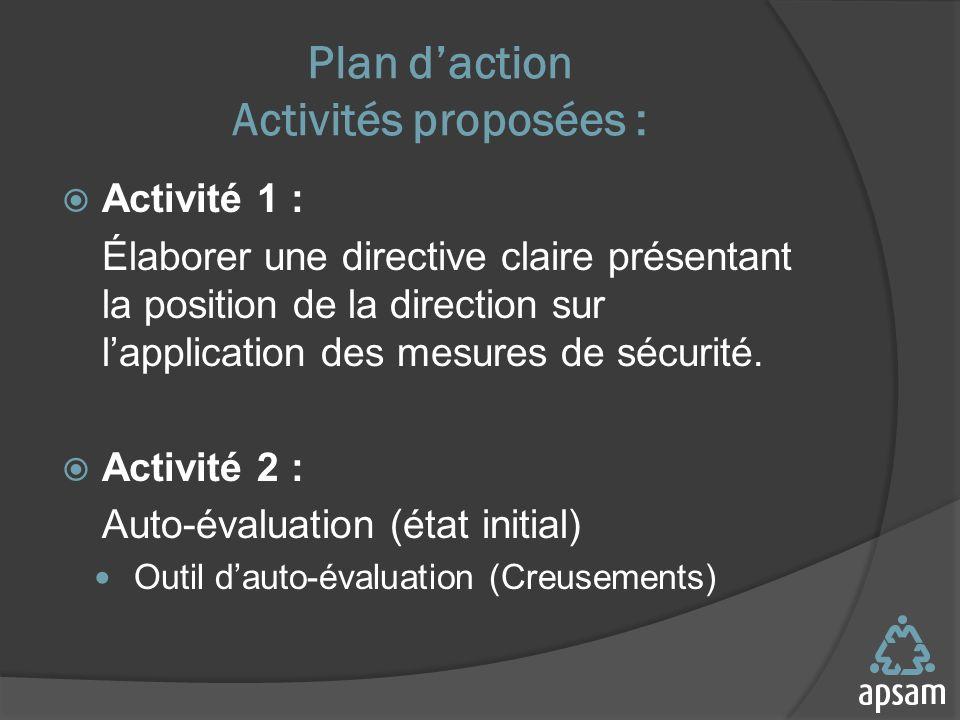 Plan daction Activités proposées : Activité 1 : Élaborer une directive claire présentant la position de la direction sur lapplication des mesures de sécurité.