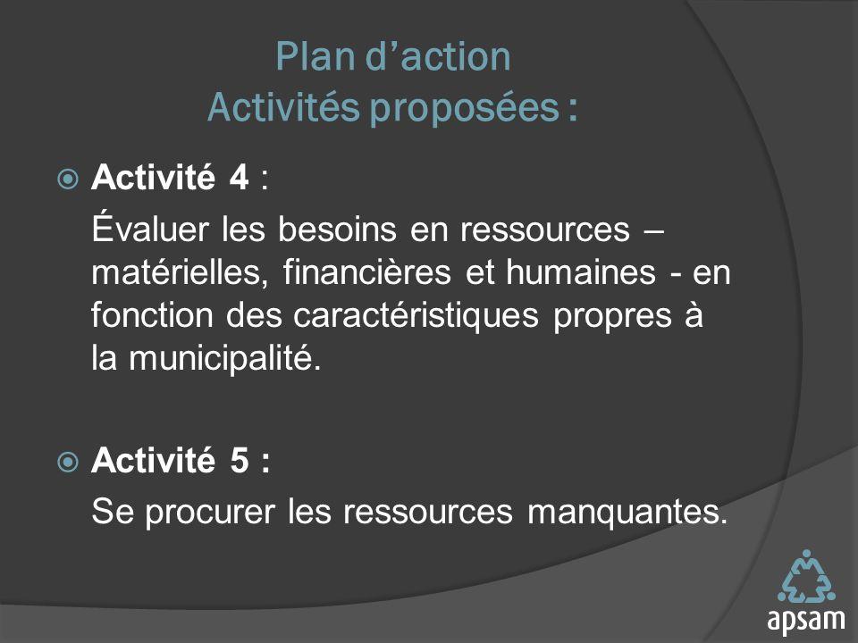 Plan daction Activités proposées : Activité 4 : Évaluer les besoins en ressources – matérielles, financières et humaines - en fonction des caractéristiques propres à la municipalité.