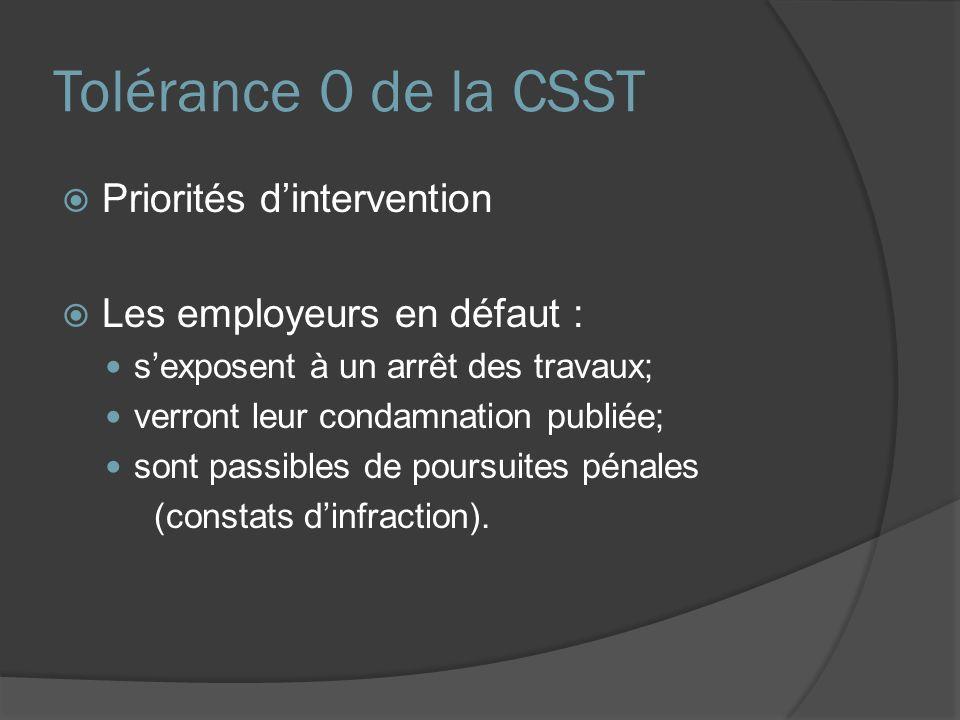 Tolérance 0 de la CSST Priorités dintervention Les employeurs en défaut : sexposent à un arrêt des travaux; verront leur condamnation publiée; sont passibles de poursuites pénales (constats dinfraction).